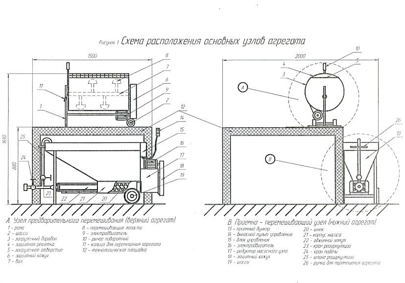 Оборудование линия шпатлевки наливные полы техналогия